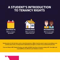 Tenants rights