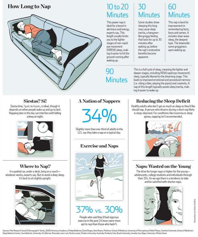 How long to sleep infographic